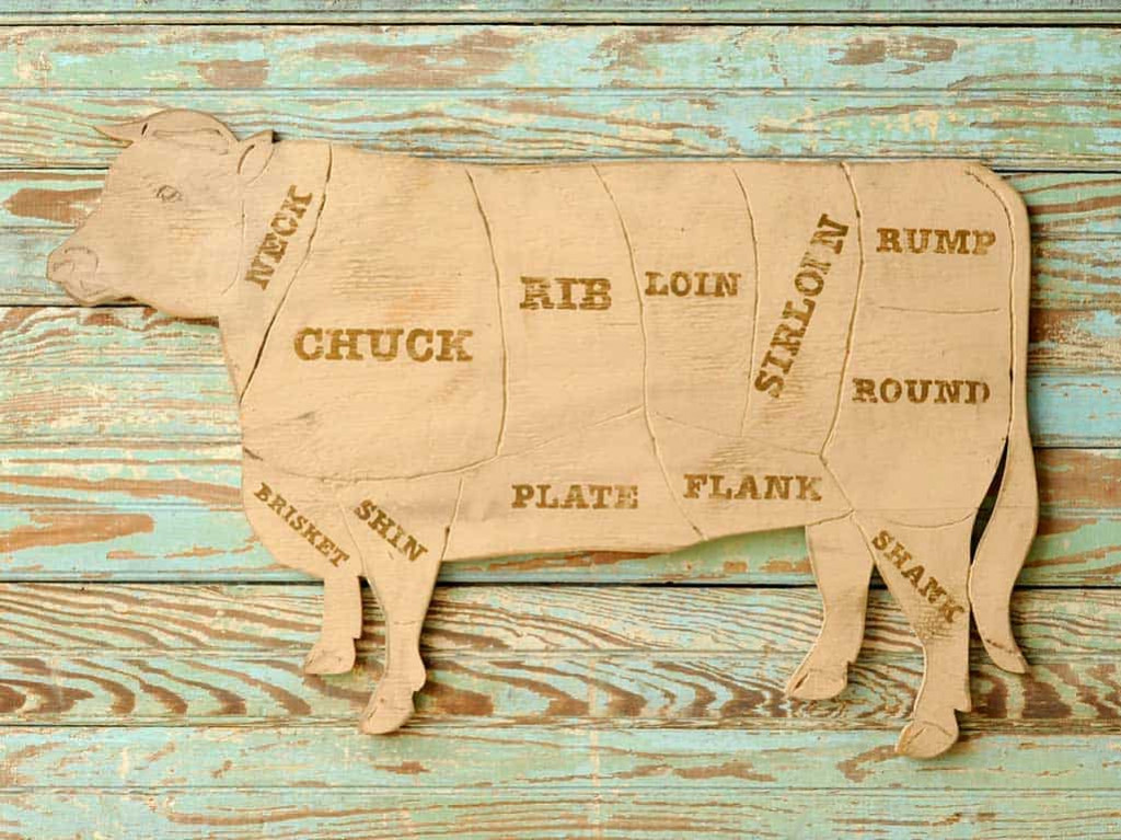 Cow chart showing cuts of beef